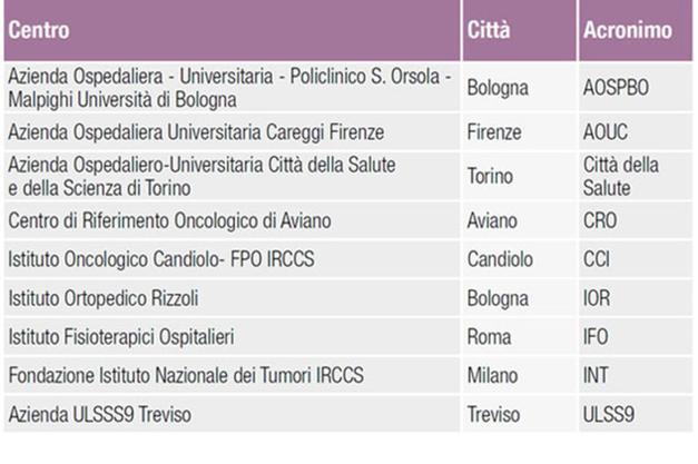 Dossier Sarcomi Centri Di Riferimento Salute E Benessere Alto Adige